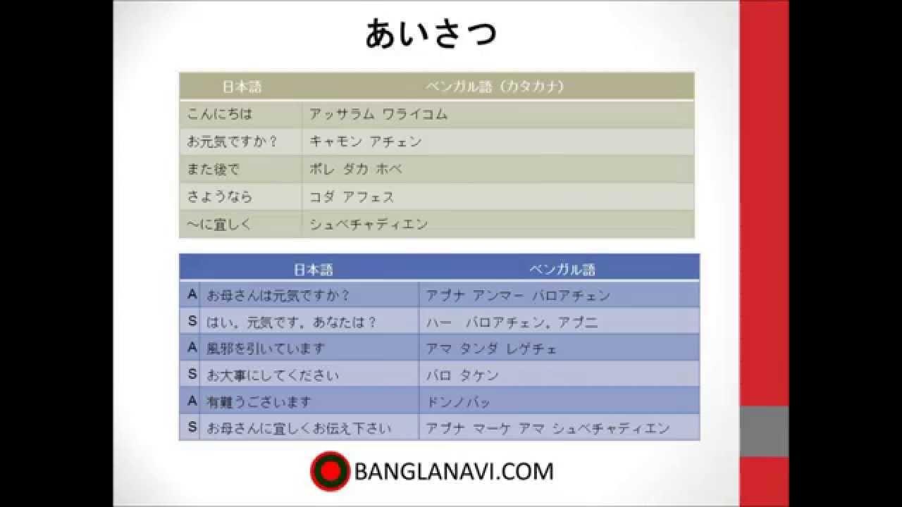 ベンガル語会話練習:バングラデシュ語_あいさつ