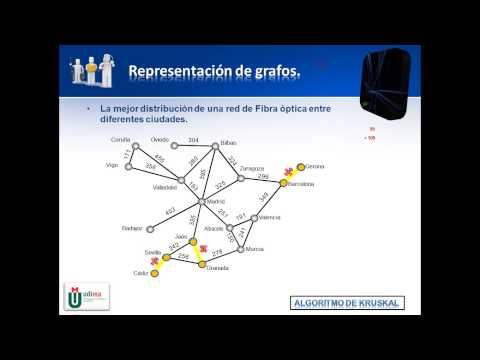 Representación de Grafos. Algoritmo de KRUSKAL.