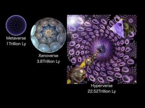 Best size comparison universe 2016 Part.3 Lastpart