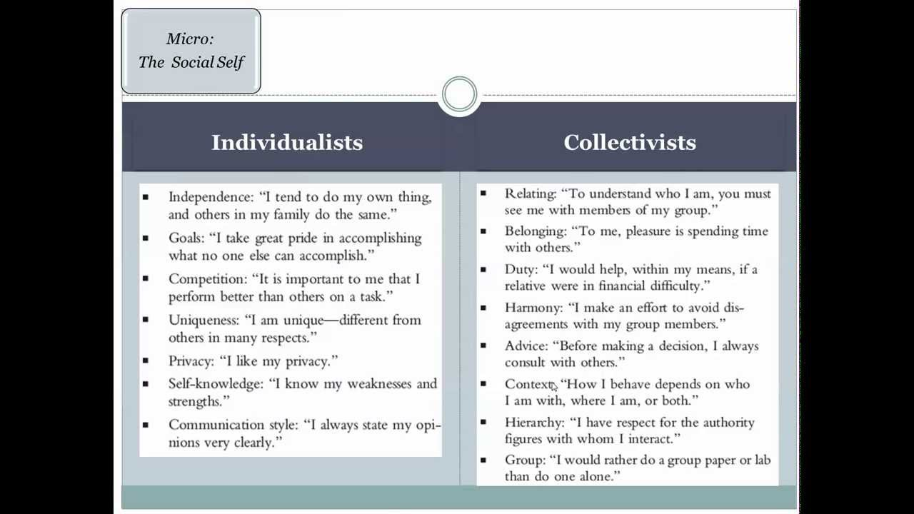 an analysis of individualism Three theories of individualism philip schuyler bishop abstract this thesis traces versions of the theory of individualism by three major theorists.