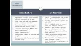 Group Dynamics 3b Identity and Inclusion: Individualism/Collectivism (Part 2)