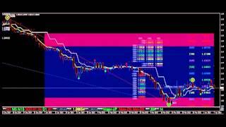 Торгуем прибыльно на уровни Мюррея Торговая Система Форекс Прогнозы