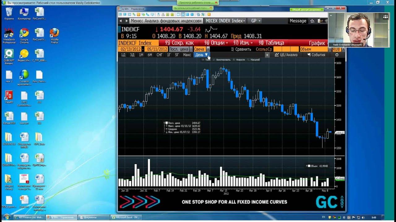 кит финанс аналитик