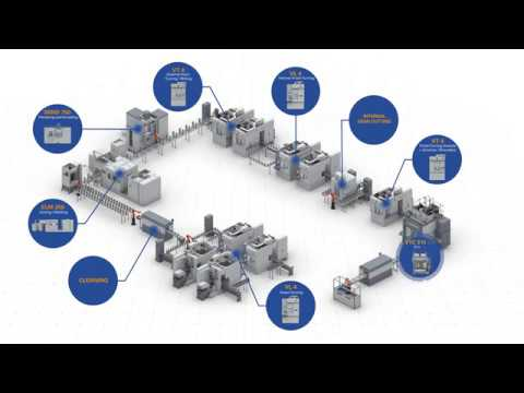 Rotor Shafts Production Line for E-MobilityApplications
