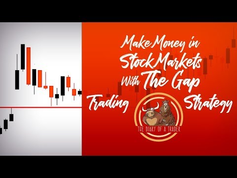 Gap Trading Strategy – How to trade gaps | The Diary of a Trader
