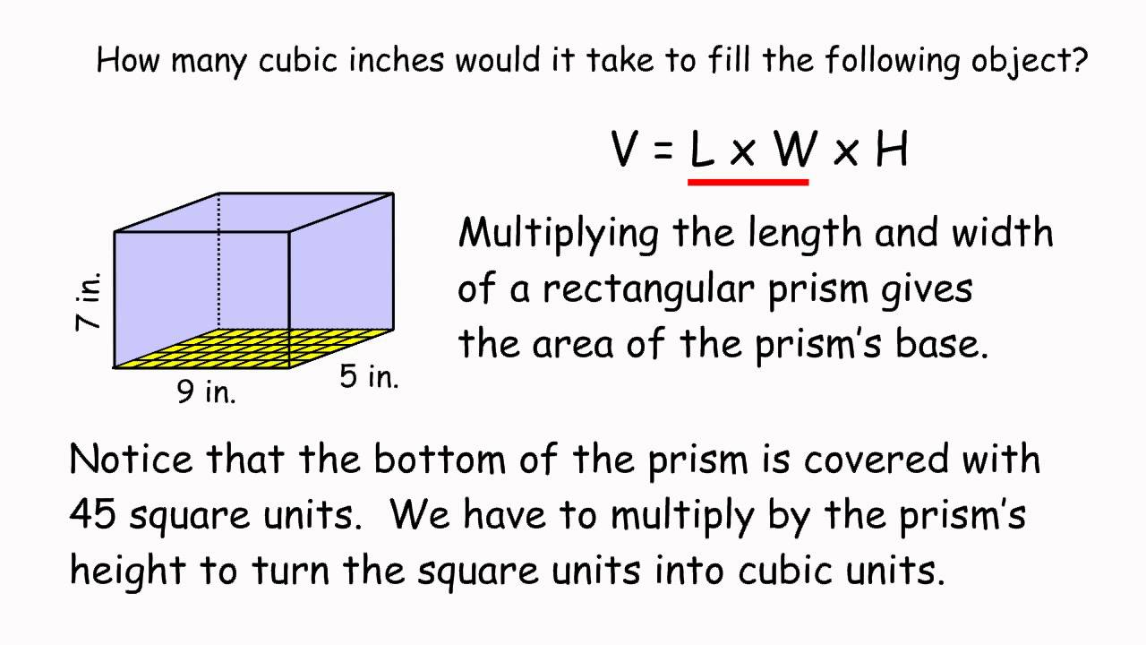 Volume Of A Rectangular Prism - YouTube