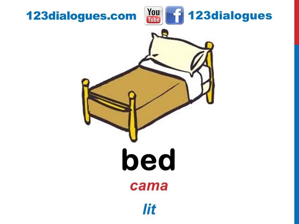 Curso de inglés 42 - Muebles en la habitación en inglés Partes de la ...
