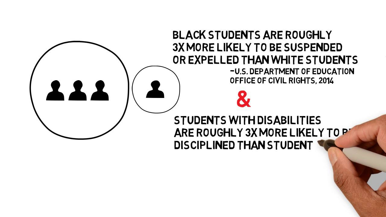 Special Educations Hidden Racial Gap >> Race And Ability Bias In Education Youtube