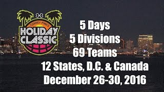 2016 Under Armour Holiday Classic, Best in the West
