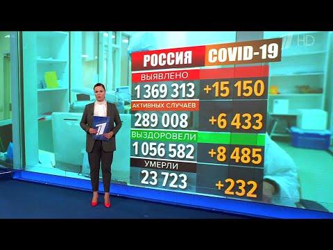 В России зафиксирован абсолютный максимум новых случаев коронавируса - 15150.