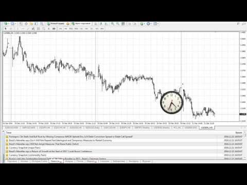 Валютные потоки BRL бразильский реал