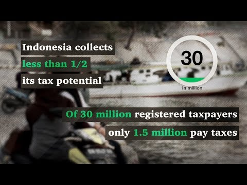 Indonesia needs to collect more and spend better