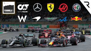 What each F1 team needs to improve with its 2021 car | The Race F1 Podcast