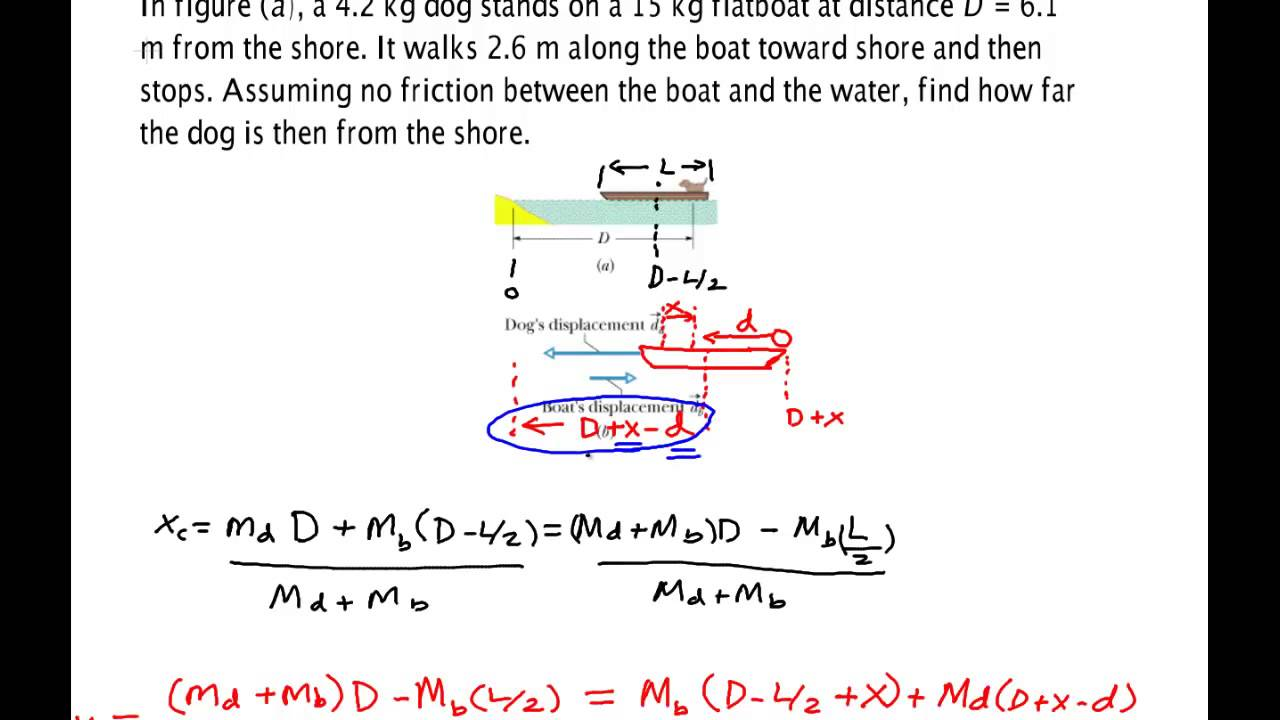Center Of Mass Boat Example Youtube