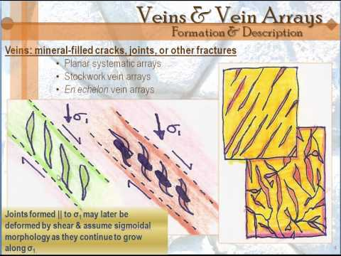 Structural Geology - Lesson 6 - Joints & Veins: Regional Systems - Part 3 of 4