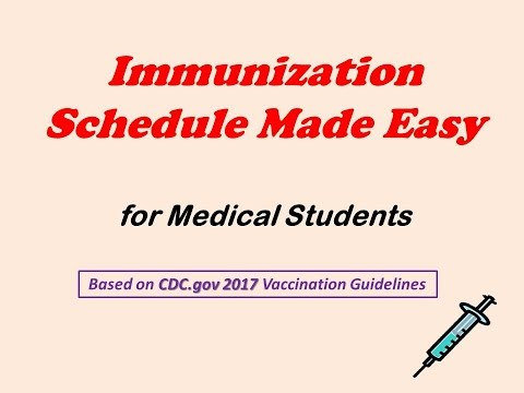 Cdc Immunization Vaccination Schedule Made Easy