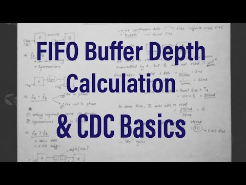Electronics Interview Questions: FIFO Buffer Depth Calculation
