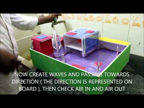 WAVE ENERGY WORKING MODEL