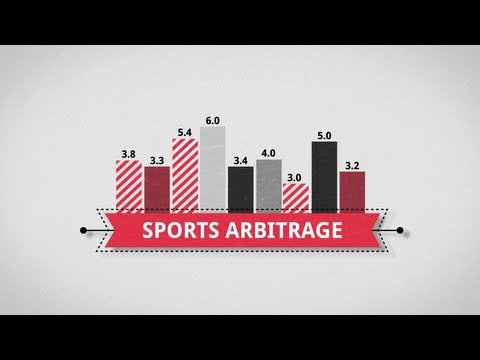 Sports Arbitrage with RebelBetting - Bet on sports and win every time