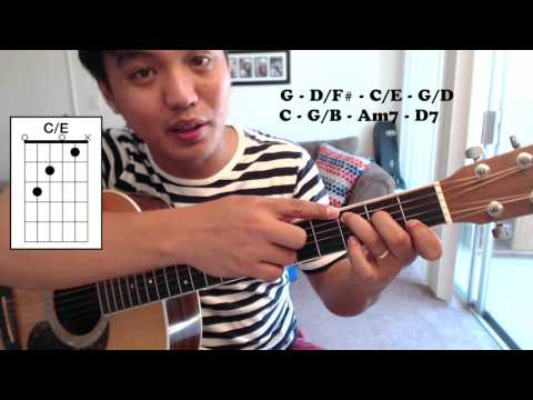 God Will Make A Way EASY Tutorial (Fingerstyle) Don Moen - Zeno