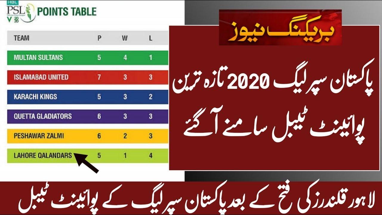 Pakistan super league 2020 latest point table after match ...