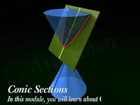 Conic sections...  the Actual foundation of various Conic section