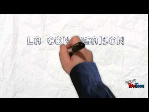 Conjugaison Du Verbe Be Youtube