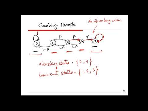 Markov Chain-Absorbing Chains