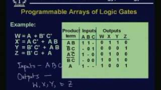 Lecture - 19 Combinational Logic Design