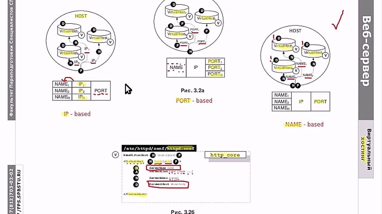 WEB.5 Шлюзовые интерфейсы на примере CGI
