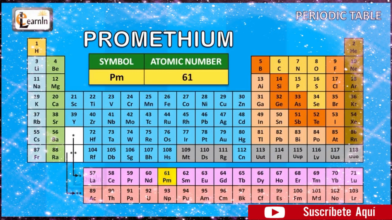 Periodic table song pronunciacin tabla periodica en ingles periodic table song pronunciacin tabla periodica en ingles urtaz Gallery