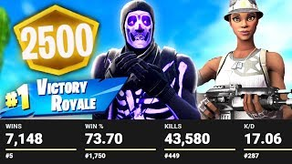 "I DESTROYED ""PRO"" Players In *NEW* Fortnite RANKED MODE! (Exposing Stats)"