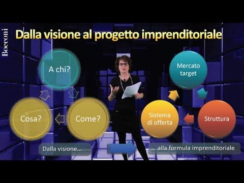Bocconi Business Planning - Parte I