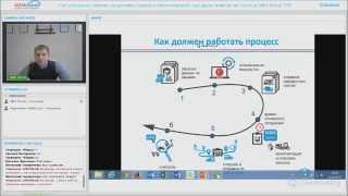 Логистика транспортных перевозок с помощью современных IT решений