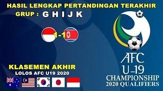 HASIL LENGKAP PERTANDINGAN TERAKHIR KUALIFIKASI PIALA AFC U19 2020 | afc U19 2020 Qualifiers