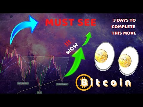 MUST SEE!! BITCOIN HAS 3 DAYS TO COMPLETE THIS MEGA MOVE | PRICE FALLS BUT THIS IS WHAT IT'S FORMING