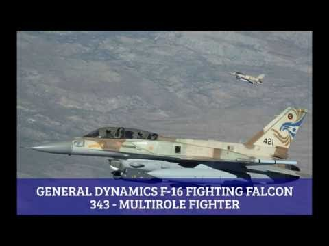 Power of Israel Air force