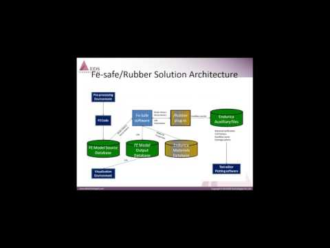 EDS Technologies - Webinar on fe safe : Rubber   A life prediction tool for elastomers