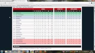 Spor Toto Süper Lig 10. Haffta + Puan Durumu + Fixtür + Haberler