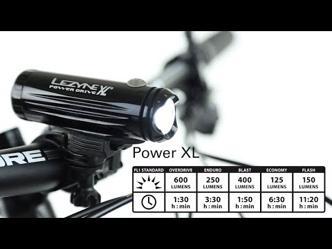Lezyne Power Drive XL - 600 Lumens of Perfection