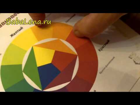 цветовые палитры в кино