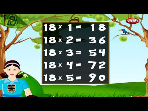 Maths Times Tables HD | Times Tables For Kids | Times Tables Practice | Multiplication Table Of 18