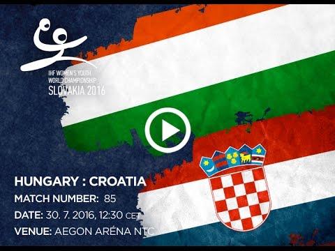 HUNGARY : CROATIA