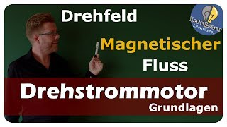 Let's Learn Drehfeld eines Drehstrommotors