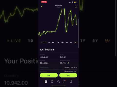 Can you trade crypto 24 7 on robinhood