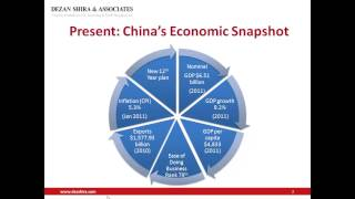 An Overview of China's Economic Outlook presented by Richard Cant