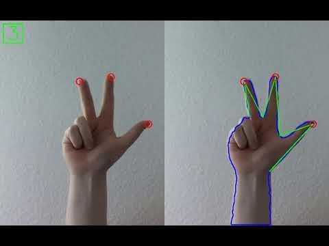 Node js + OpenCV for Hand Gesture Recognition / Fingertip Detection
