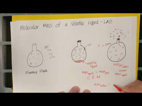 Molecular Mass Of A  Volatile Liquid Debrief