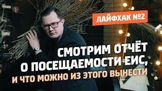 Конкуренция в госзакупках / ЕИС /Лайфхак на сайте госзакупок / Лайфхак от Валерия Овечкина