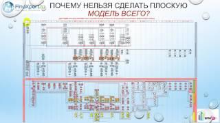 «Архитектура бизнеса и модель в «IDEF0»